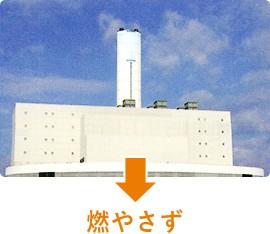 株式会社 アミューズ24 焼却施設からのCO2排出量